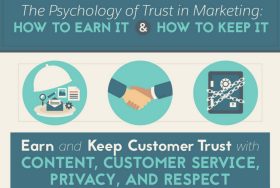 The Psychology of Trust in Marketing: How to Earn It and How to Keep It